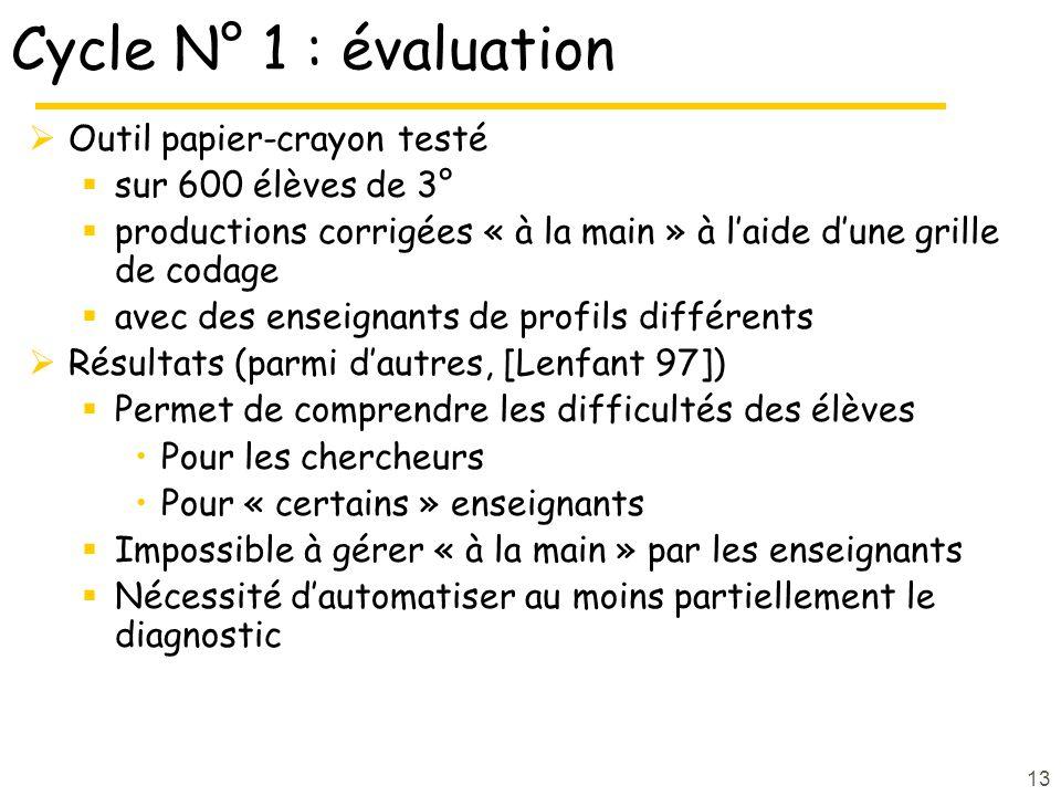 13 Cycle N° 1 : évaluation Outil papier-crayon testé sur 600 élèves de 3° productions corrigées « à la main » à laide dune grille de codage avec des e