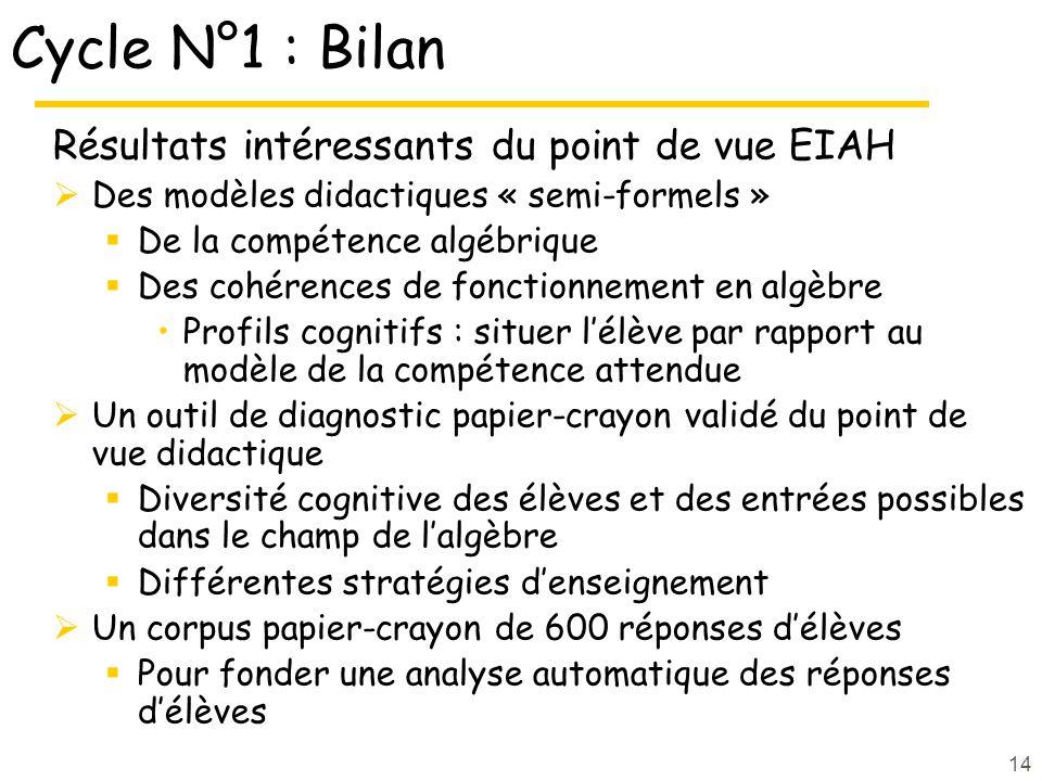 14 Cycle N°1 : Bilan Résultats intéressants du point de vue EIAH Des modèles didactiques « semi-formels » De la compétence algébrique Des cohérences d