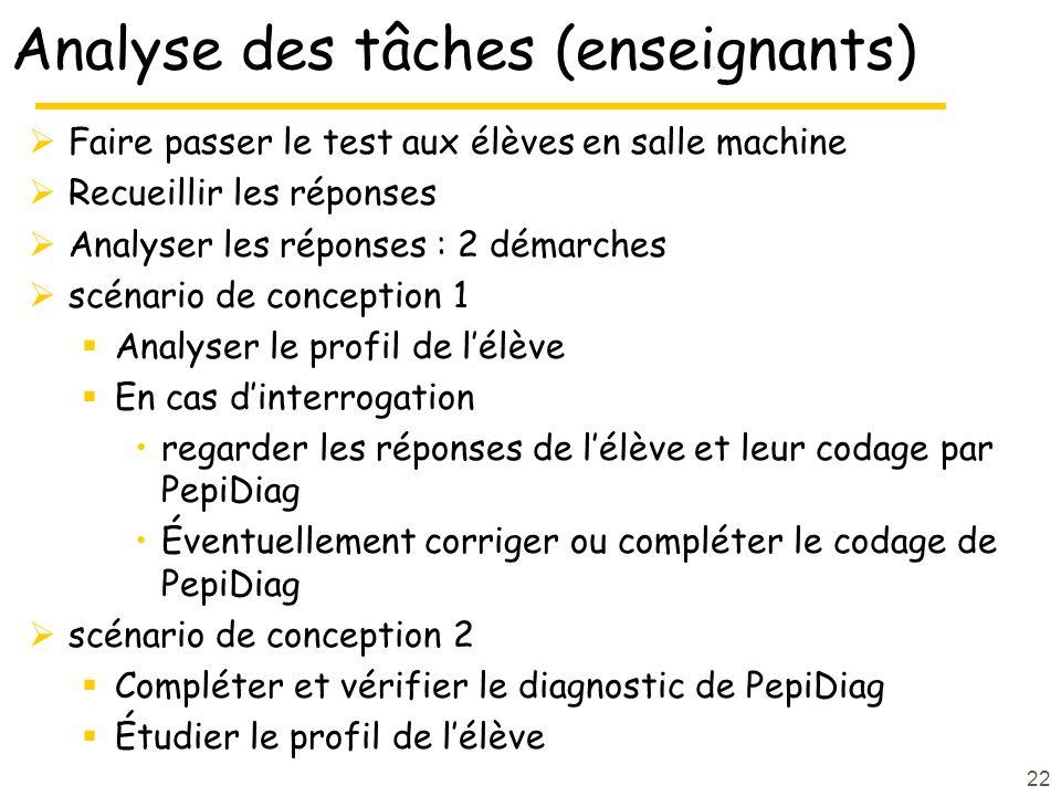 22 Analyse des tâches (enseignants) Faire passer le test aux élèves en salle machine Recueillir les réponses Analyser les réponses : 2 démarches scéna