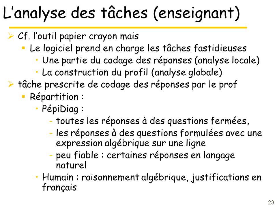 23 Lanalyse des tâches (enseignant) Cf.