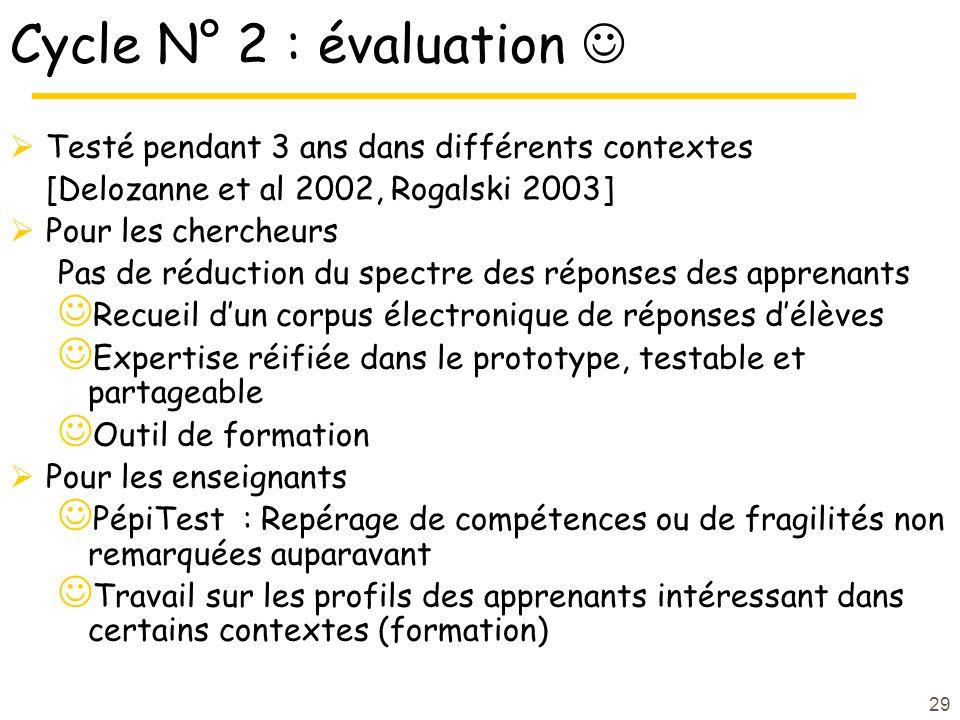 29 Cycle N° 2 : évaluation Testé pendant 3 ans dans différents contextes [Delozanne et al 2002, Rogalski 2003] Pour les chercheurs Pas de réduction du