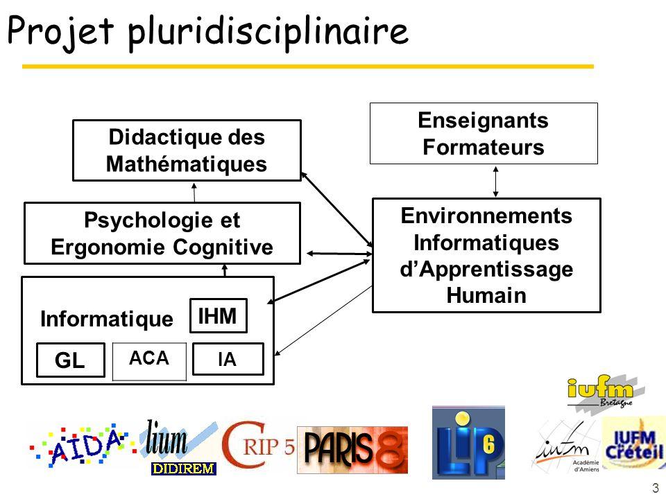 3 Projet pluridisciplinaire IA Didactique des Mathématiques Environnements Informatiques dApprentissage Humain Psychologie et Ergonomie Cognitive IHM GL IA Enseignants Formateurs ACA Informatique