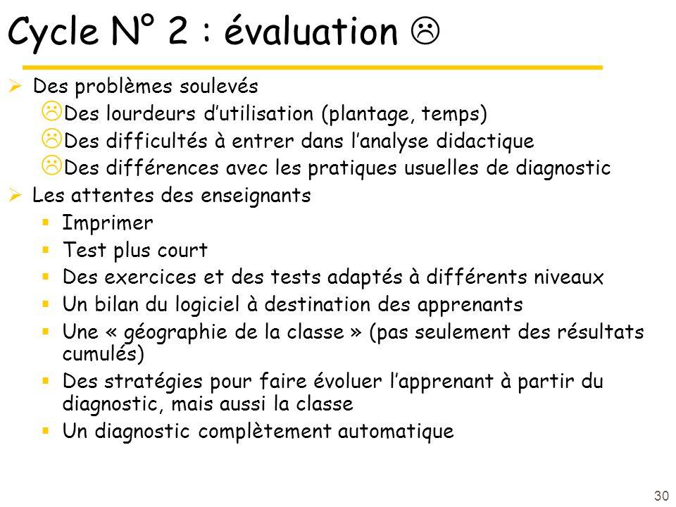 30 Cycle N° 2 : évaluation Des problèmes soulevés Des lourdeurs dutilisation (plantage, temps) Des difficultés à entrer dans lanalyse didactique Des d