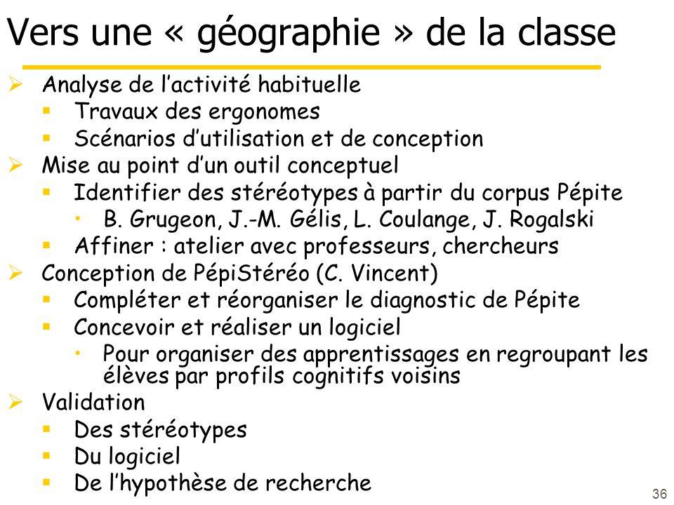 36 Vers une « géographie » de la classe Analyse de lactivité habituelle Travaux des ergonomes Scénarios dutilisation et de conception Mise au point du