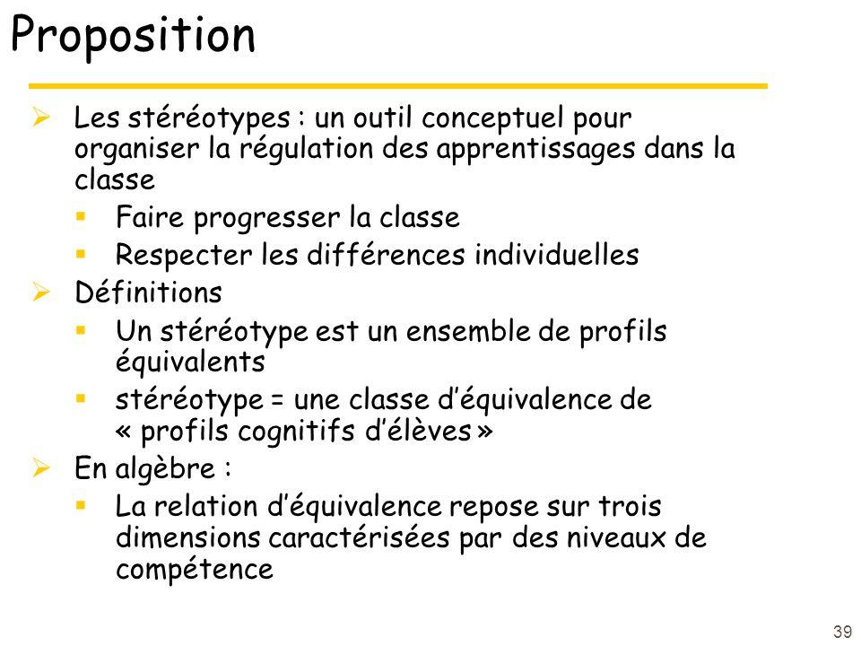 39 Proposition Les stéréotypes : un outil conceptuel pour organiser la régulation des apprentissages dans la classe Faire progresser la classe Respect