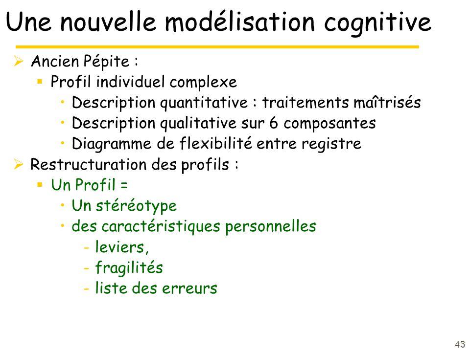43 Une nouvelle modélisation cognitive Ancien Pépite : Profil individuel complexe Description quantitative : traitements maîtrisés Description qualita