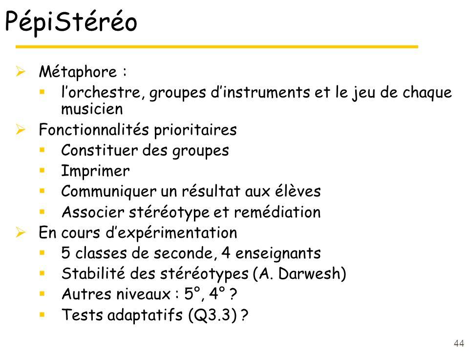 44 PépiStéréo Métaphore : lorchestre, groupes dinstruments et le jeu de chaque musicien Fonctionnalités prioritaires Constituer des groupes Imprimer C