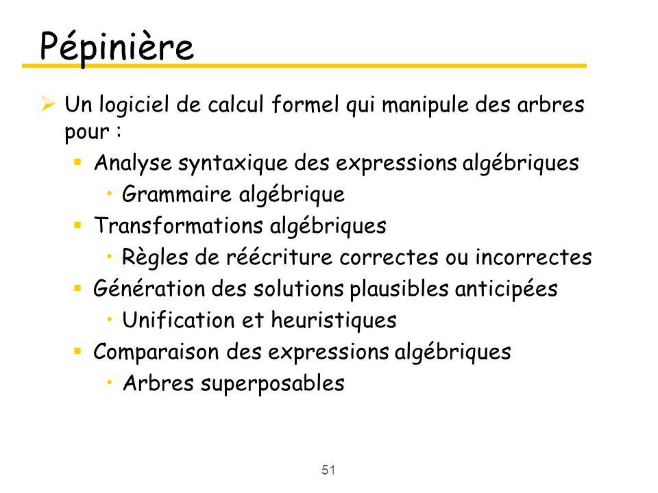 51 Pépinière Un logiciel de calcul formel qui manipule des arbres pour : Analyse syntaxique des expressions algébriques Grammaire algébrique Transform