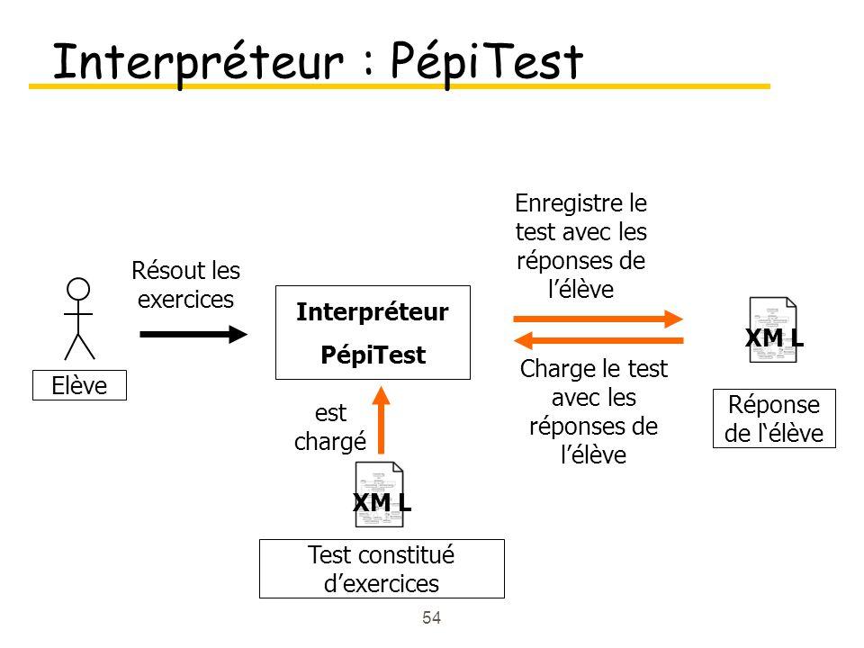 54 Interpréteur : PépiTest Elève XM L Interpréteur PépiTest Résout les exercices Charge le test avec les réponses de lélève est chargé Enregistre le test avec les réponses de lélève Test constitué dexercices XM L Réponse de lélève