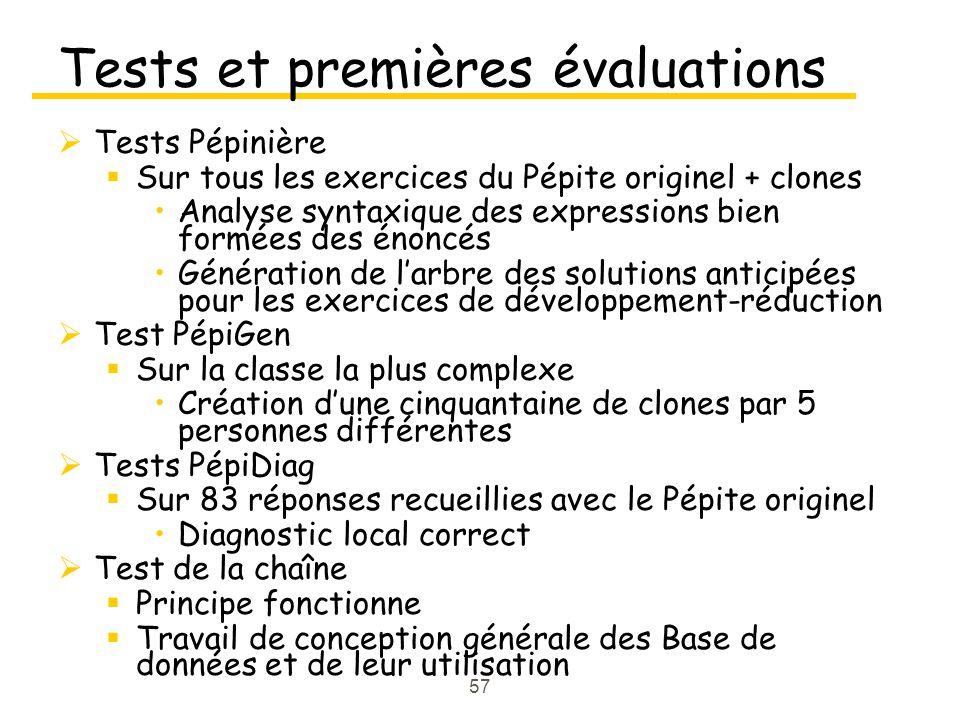 57 Tests et premières évaluations Tests Pépinière Sur tous les exercices du Pépite originel + clones Analyse syntaxique des expressions bien formées d