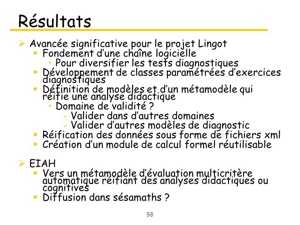 58 Résultats Avancée significative pour le projet Lingot Fondement dune chaîne logicielle Pour diversifier les tests diagnostiques Développement de classes paramétrées dexercices diagnostiques Définition de modèles et dun métamodèle qui réifie une analyse didactique Domaine de validité .