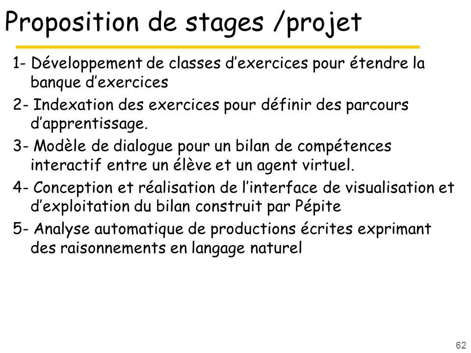 62 Proposition de stages /projet 1- Développement de classes dexercices pour étendre la banque dexercices 2- Indexation des exercices pour définir des parcours dapprentissage.