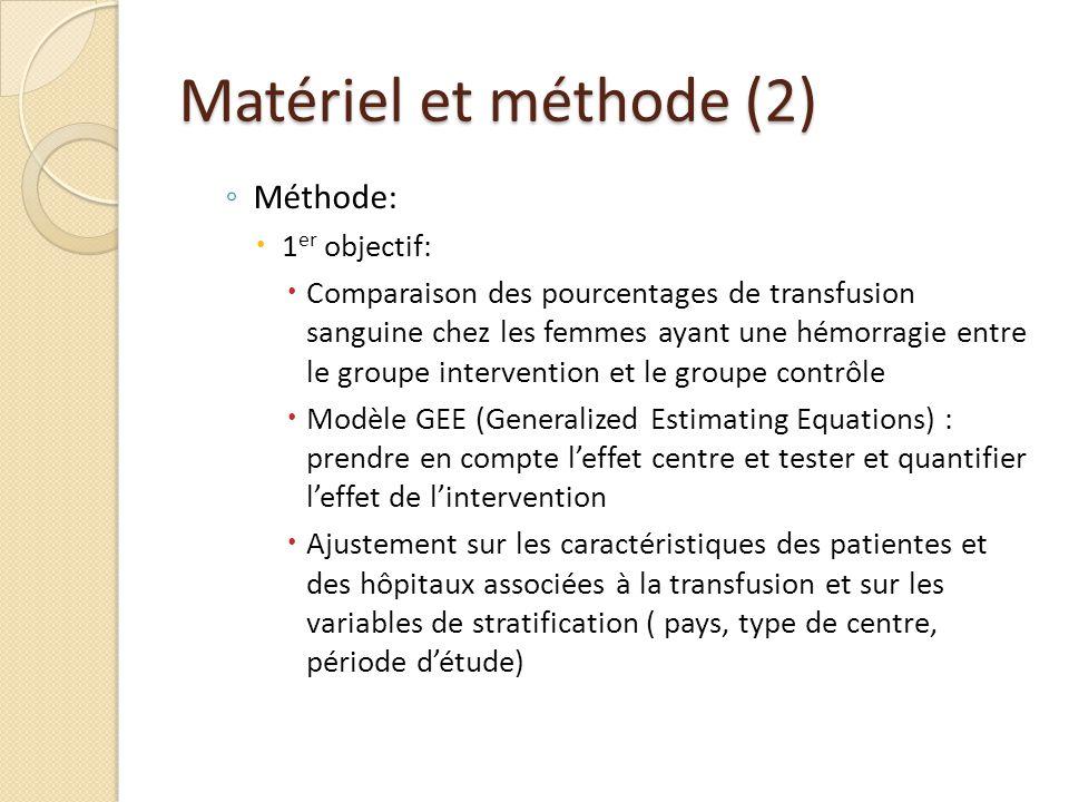 Matériel et méthode (2) Méthode: 1 er objectif: Comparaison des pourcentages de transfusion sanguine chez les femmes ayant une hémorragie entre le gro