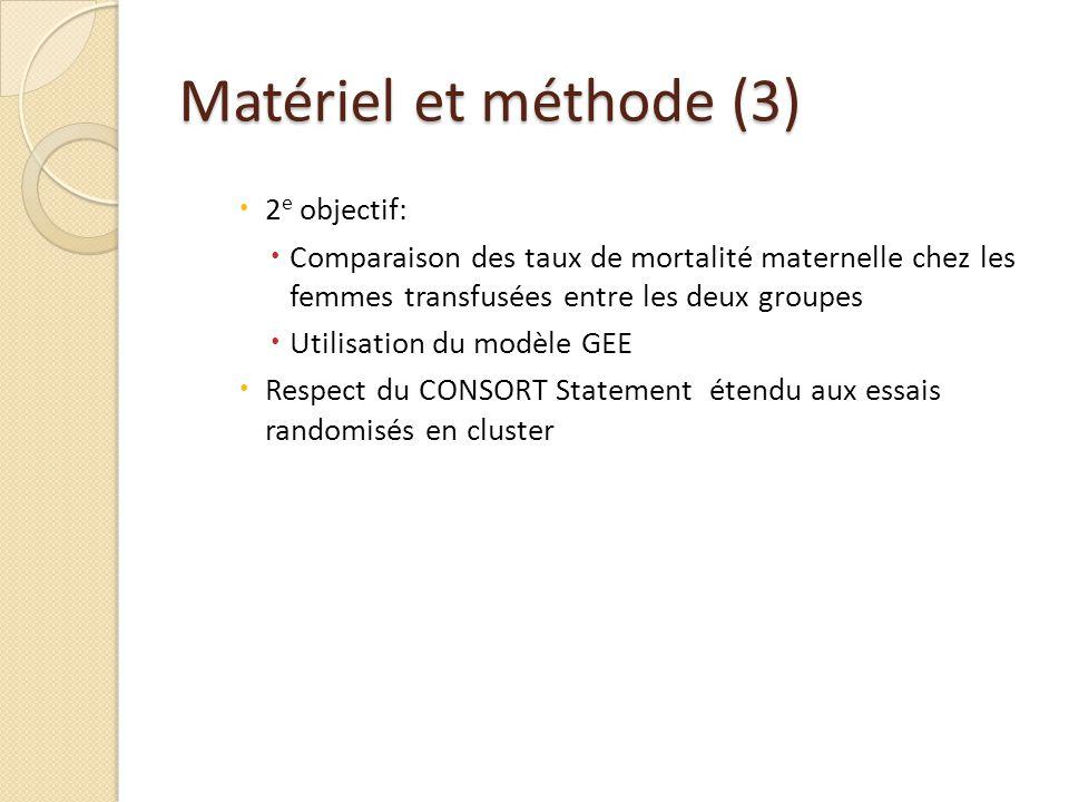 Matériel et méthode (3) 2 e objectif: Comparaison des taux de mortalité maternelle chez les femmes transfusées entre les deux groupes Utilisation du m