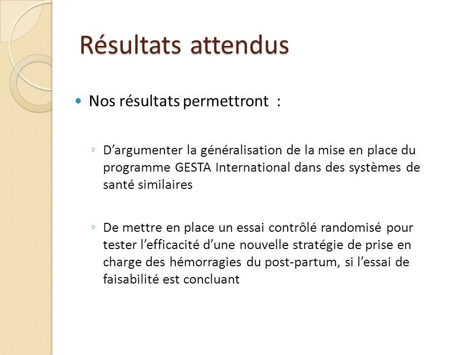 Résultats attendus Nos résultats permettront : Dargumenter la généralisation de la mise en place du programme GESTA International dans des systèmes de