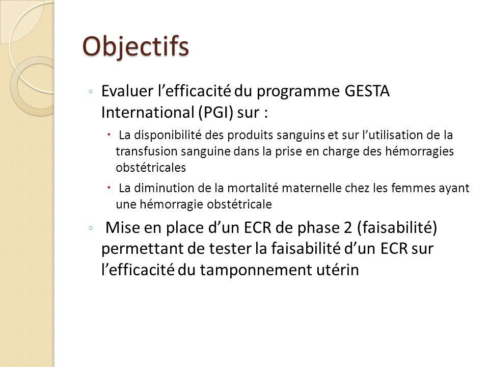 Objectifs Evaluer lefficacité du programme GESTA International (PGI) sur : La disponibilité des produits sanguins et sur lutilisation de la transfusio