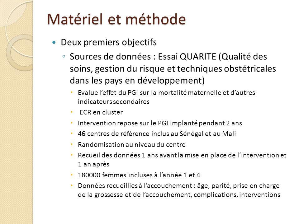 Matériel et méthode Deux premiers objectifs Sources de données : Essai QUARITE (Qualité des soins, gestion du risque et techniques obstétricales dans
