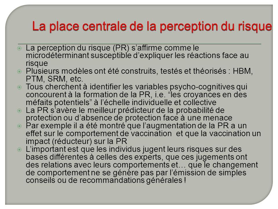 La perception du risque (PR) saffirme comme le microdéterminant susceptible dexpliquer les réactions face au risque Plusieurs modèles ont été construits, testés et théorisés : HBM, PTM, SRM, etc.