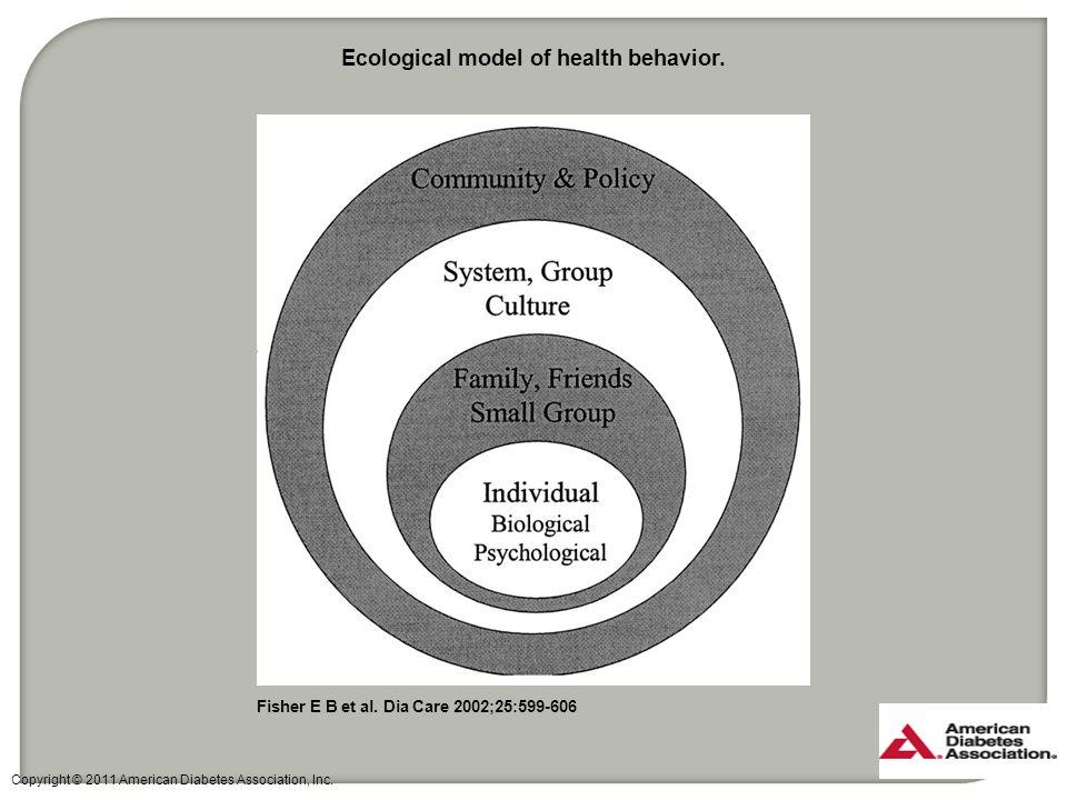 Ecological model of health behavior.Fisher E B et al.