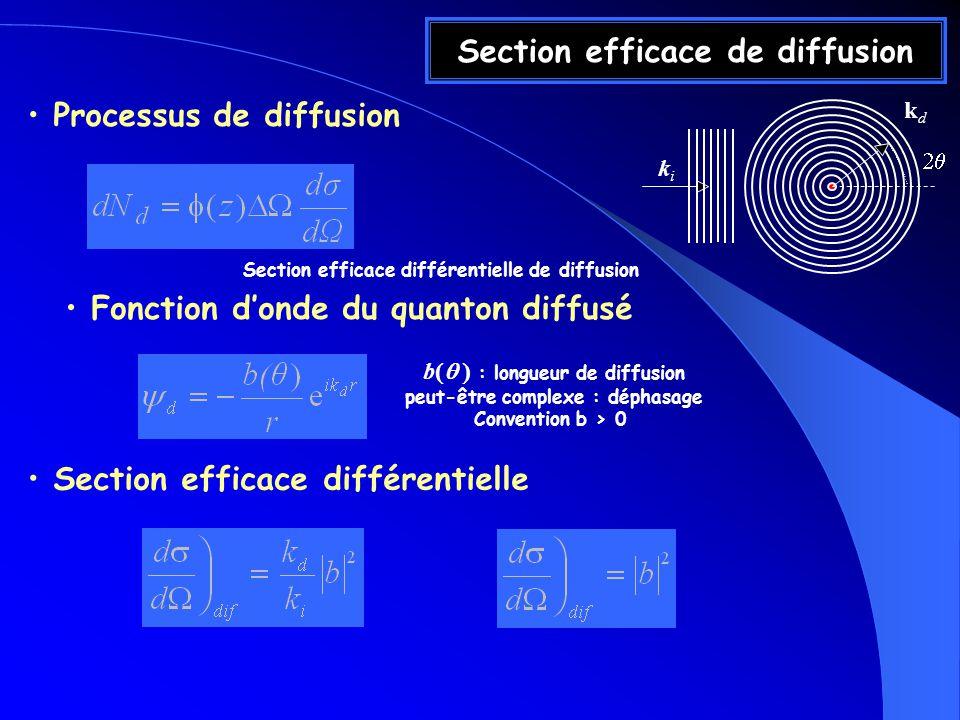 Section efficace de diffusion Processus de diffusion Section efficace différentielle de diffusion Fonction donde du quanton diffusé b : longueur de diffusion peut-être complexe : déphasage Convention b > 0 Section efficace différentielle kiki kdkd