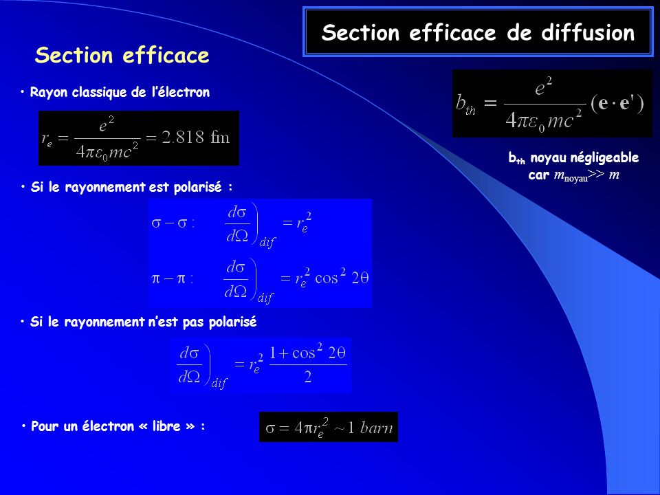 Section efficace de diffusion Section efficace Rayon classique de lélectron Si le rayonnement est polarisé : Si le rayonnement nest pas polarisé b th