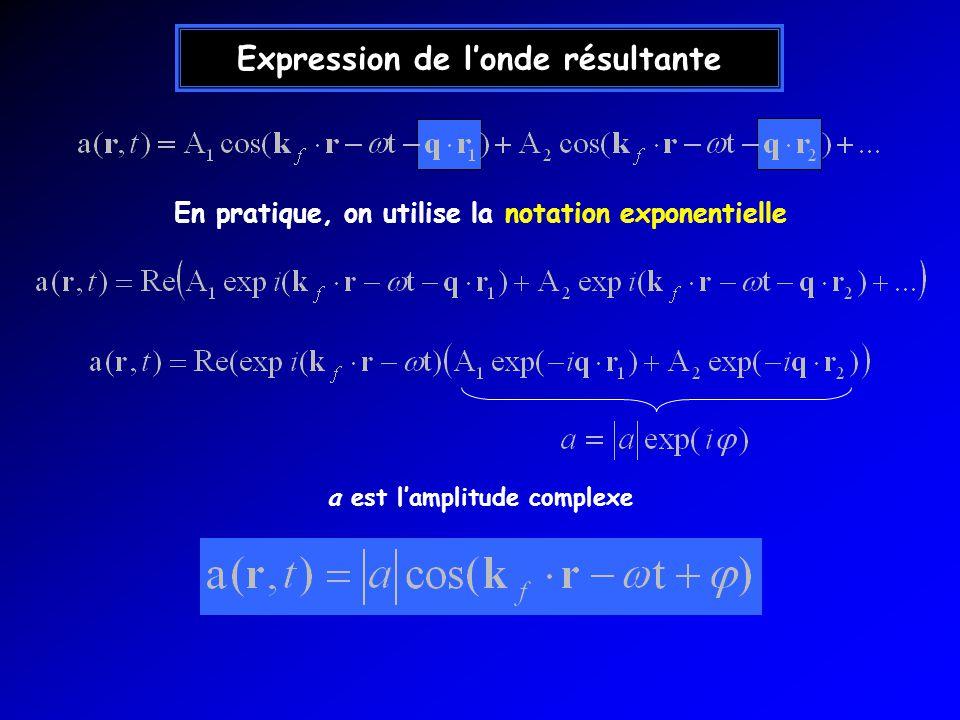 Expression de londe résultante En pratique, on utilise la notation exponentielle a est lamplitude complexe