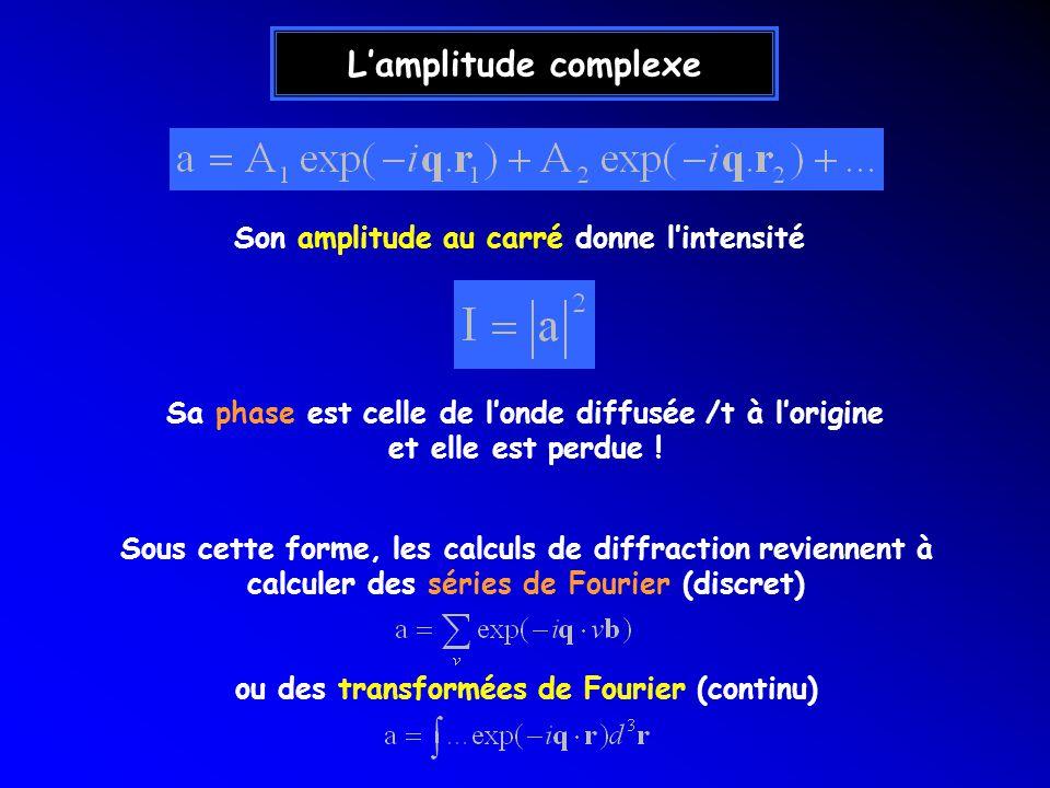 Lamplitude complexe Son amplitude au carré donne lintensité Sa phase est celle de londe diffusée /t à lorigine et elle est perdue .