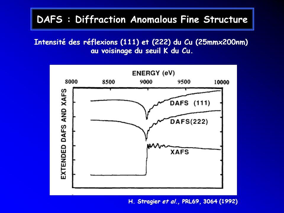 DAFS : Diffraction Anomalous Fine Structure Intensité des réflexions (111) et (222) du Cu (25mmx200nm) au voisinage du seuil K du Cu.