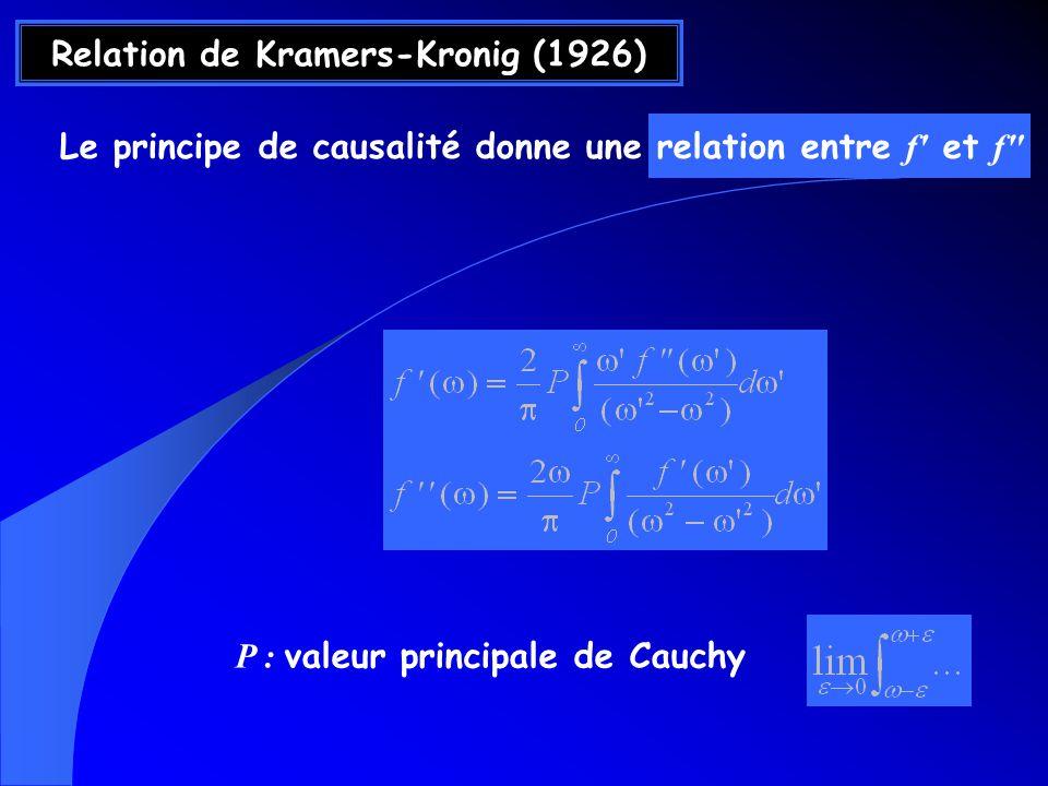 Relation de Kramers-Kronig (1926) Le principe de causalité donne une relation entre f et f P : valeur principale de Cauchy