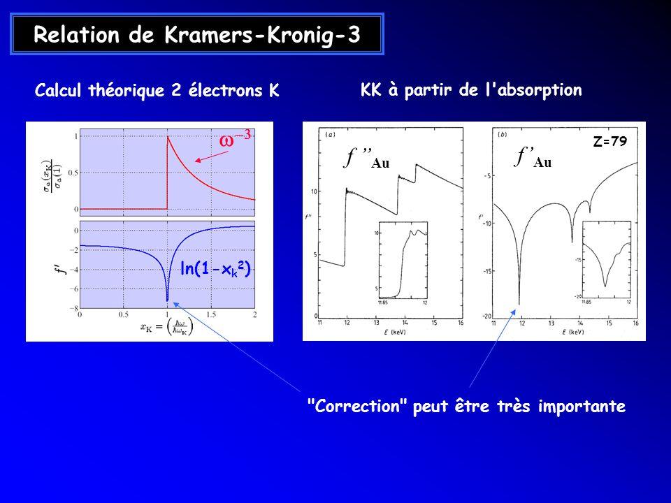Relation de Kramers-Kronig-3 ln(1-x k 2 ) Calcul théorique 2 électrons K f Au KK à partir de l absorption Correction peut être très importante Z=79