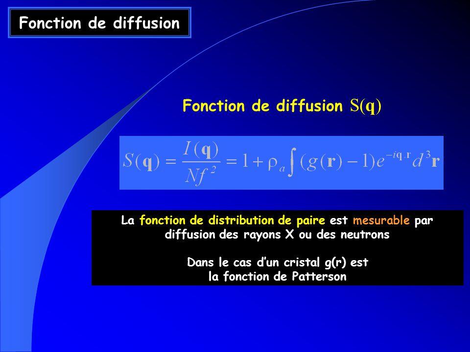 Fonction de diffusion Fonction de diffusion S(q) La fonction de distribution de paire est mesurable par diffusion des rayons X ou des neutrons Dans le cas dun cristal g(r) est la fonction de Patterson