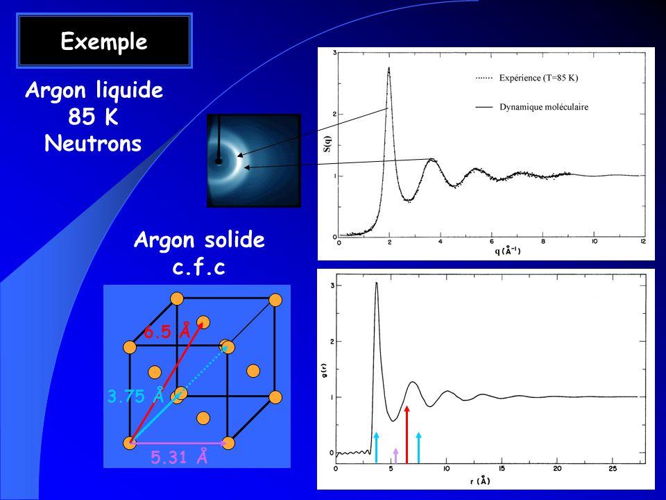 Exemple Argon liquide 85 K Neutrons 5.31 Å 6.5 Å 3.75 Å Argon solide c.f.c