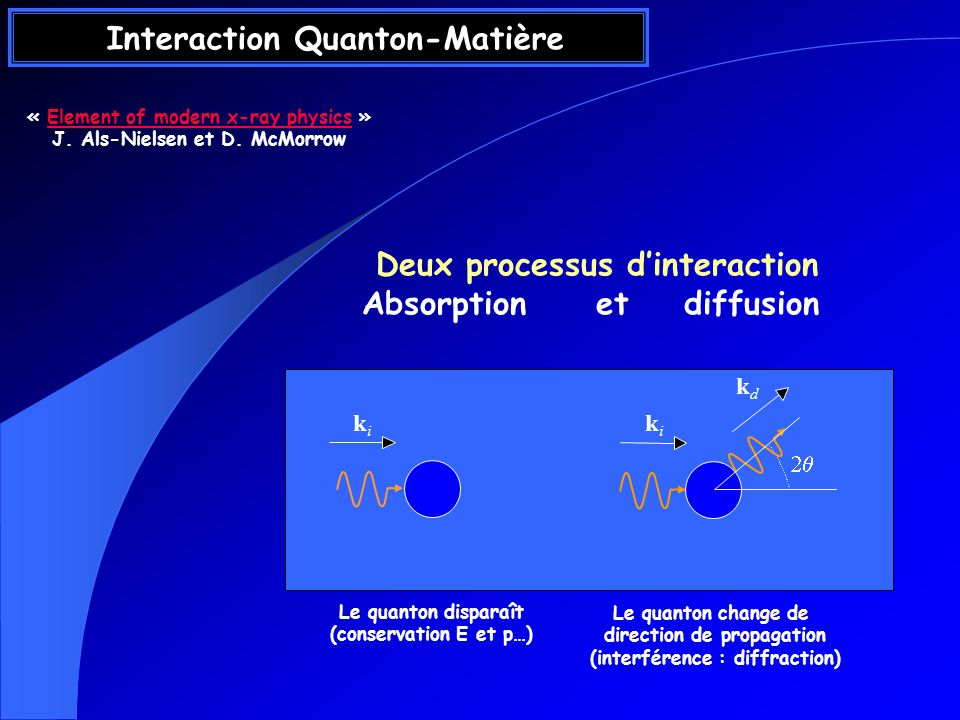 Interaction Quanton-Matière « Element of modern x-ray physics »Element of modern x-ray physics J. Als-Nielsen et D. McMorrow Deux processus dinteracti