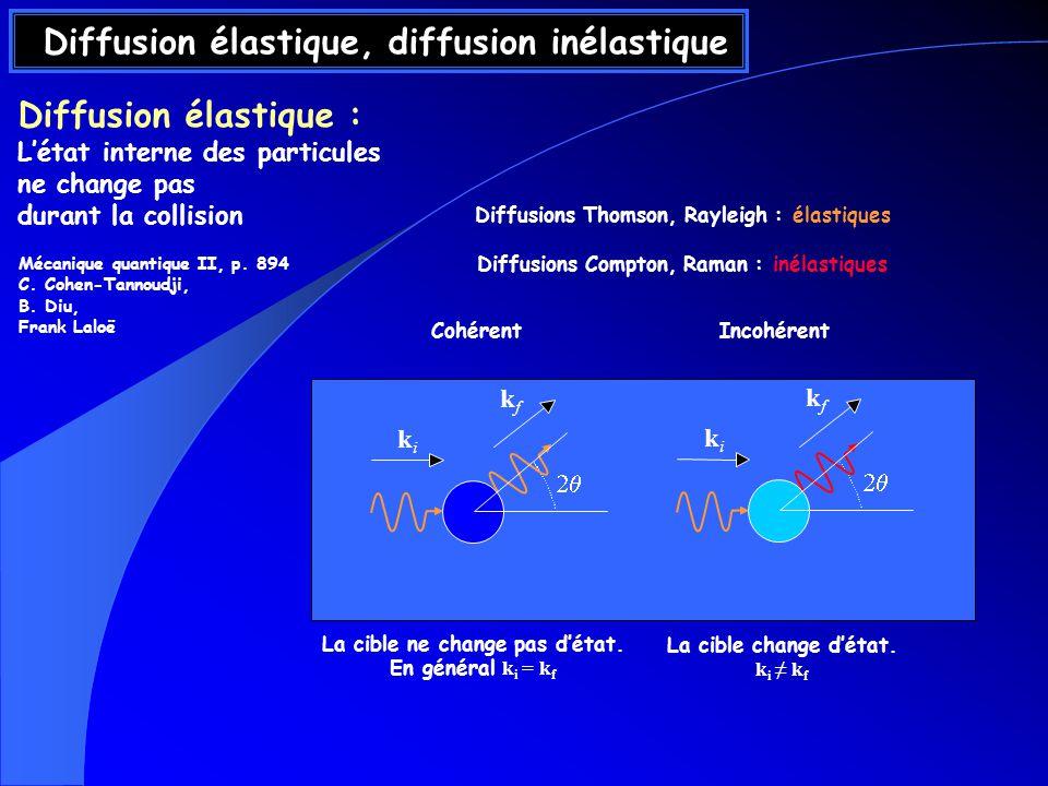 Diffusion élastique, diffusion inélastique Diffusion élastique : Létat interne des particules ne change pas durant la collision kiki kfkf La cible ne change pas détat.