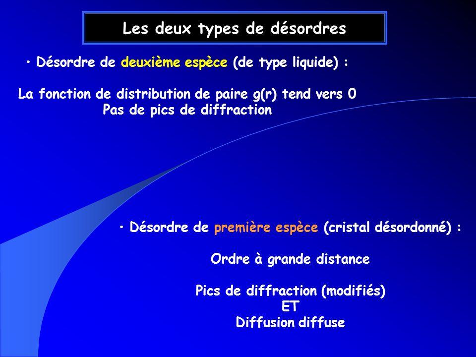 Les deux types de désordres Désordre de deuxième espèce (de type liquide) : La fonction de distribution de paire g(r) tend vers 0 Pas de pics de diffraction Désordre de première espèce (cristal désordonné) : Ordre à grande distance Pics de diffraction (modifiés) ET Diffusion diffuse