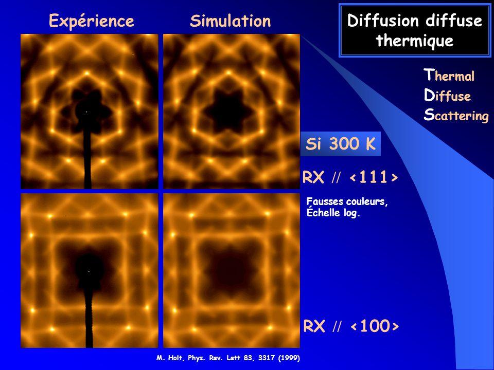 Diffusion diffuse thermique Si 300 K RX // Expérience Simulation M.