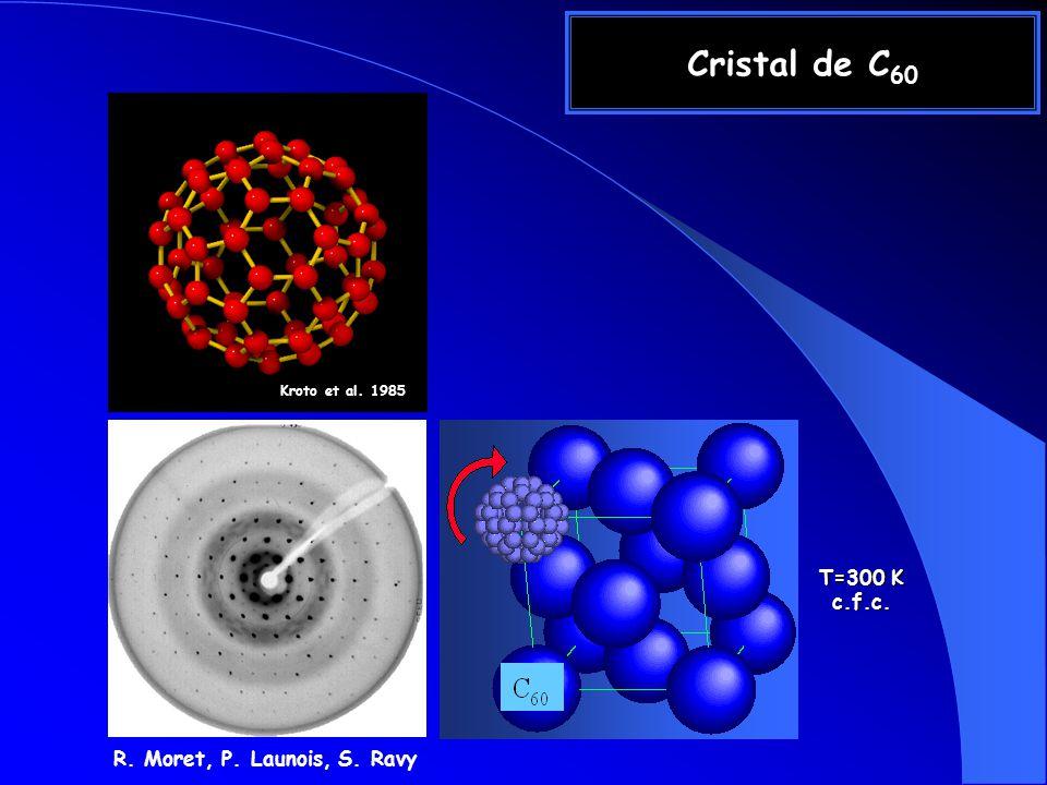 Cristal de C 60 Kroto et al. 1985 T=300 K c.f.c. R. Moret, P. Launois, S. Ravy