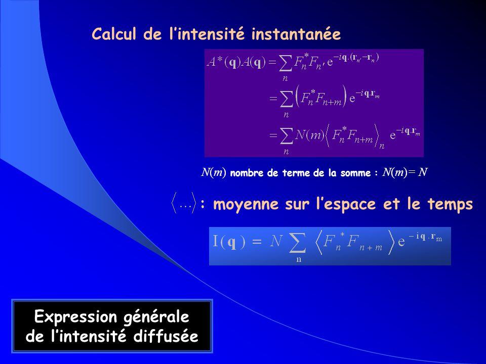 Expression générale de lintensité diffusée Calcul de lintensité instantanée N(m) nombre de terme de la somme : N(m)= N : moyenne sur lespace et le temps