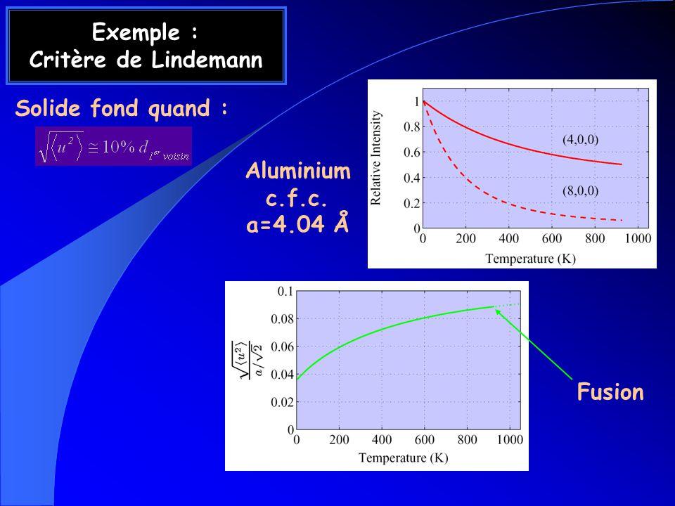 Exemple : Critère de Lindemann Solide fond quand : Aluminium c.f.c. a=4.04 Å Fusion