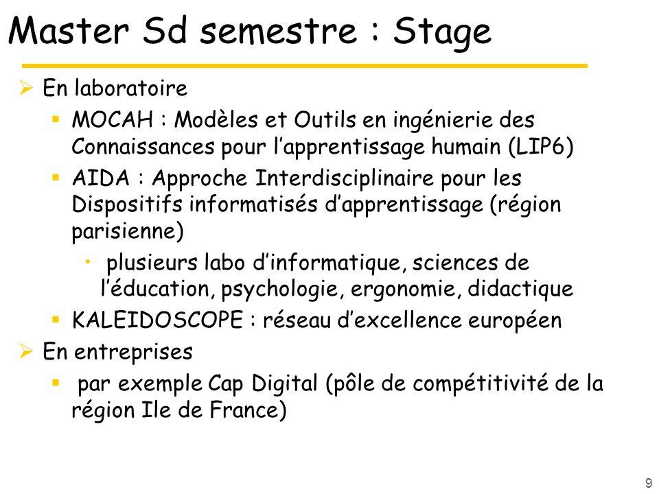 Master Sd semestre : Stage En laboratoire MOCAH : Modèles et Outils en ingénierie des Connaissances pour lapprentissage humain (LIP6) AIDA : Approche Interdisciplinaire pour les Dispositifs informatisés dapprentissage (région parisienne) plusieurs labo dinformatique, sciences de léducation, psychologie, ergonomie, didactique KALEIDOSCOPE : réseau dexcellence européen En entreprises par exemple Cap Digital (pôle de compétitivité de la région Ile de France) 9