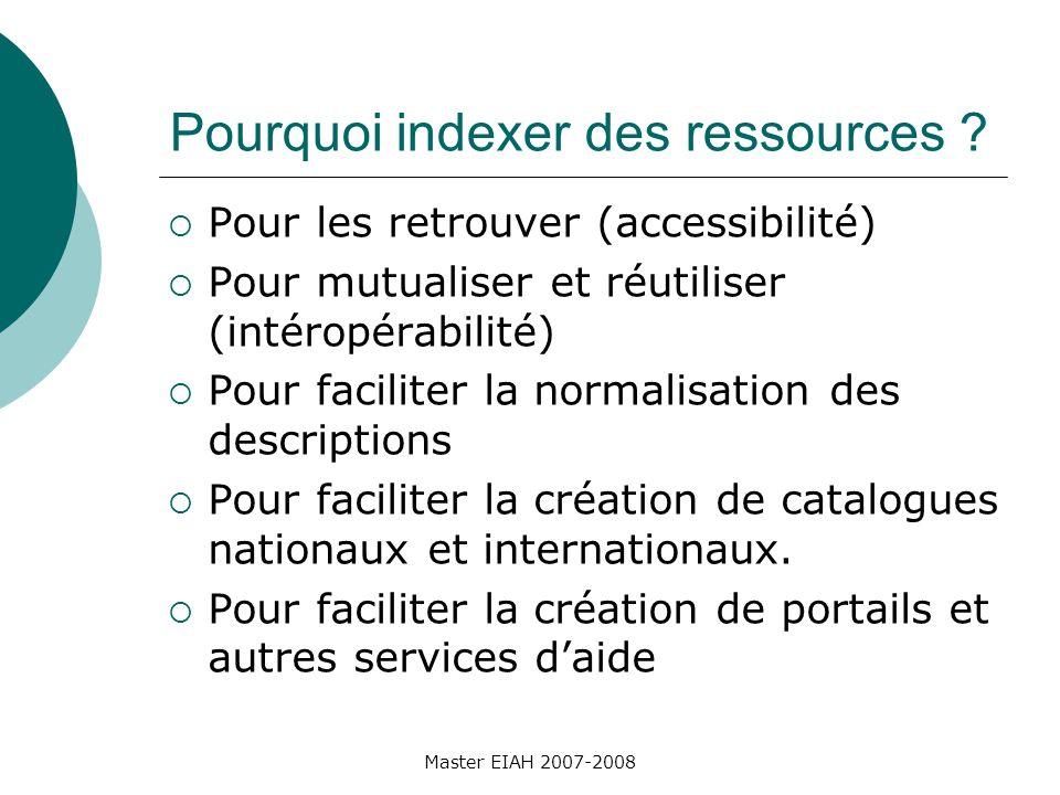 Pourquoi indexer des ressources .