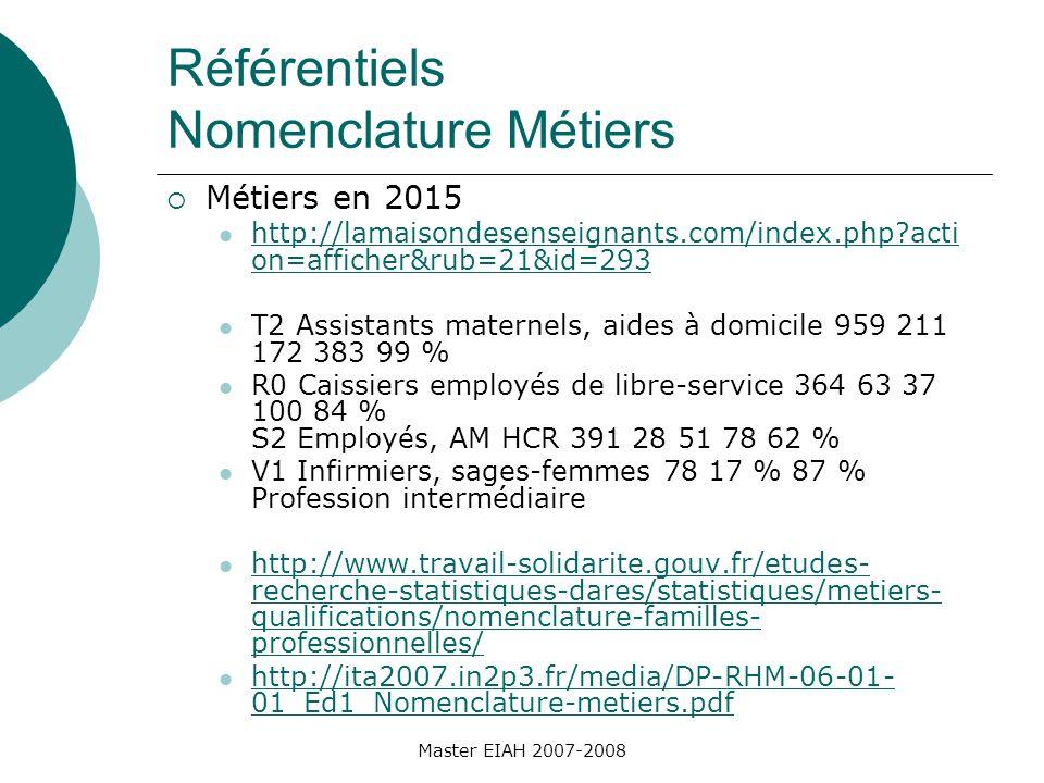 Référentiels Nomenclature Métiers Métiers en 2015 http://lamaisondesenseignants.com/index.php?acti on=afficher&rub=21&id=293 http://lamaisondesenseignants.com/index.php?acti on=afficher&rub=21&id=293 T2 Assistants maternels, aides à domicile 959 211 172 383 99 % R0 Caissiers employés de libre-service 364 63 37 100 84 % S2 Employés, AM HCR 391 28 51 78 62 % V1 Infirmiers, sages-femmes 78 17 % 87 % Profession intermédiaire http://www.travail-solidarite.gouv.fr/etudes- recherche-statistiques-dares/statistiques/metiers- qualifications/nomenclature-familles- professionnelles/ http://www.travail-solidarite.gouv.fr/etudes- recherche-statistiques-dares/statistiques/metiers- qualifications/nomenclature-familles- professionnelles/ http://ita2007.in2p3.fr/media/DP-RHM-06-01- 01_Ed1_Nomenclature-metiers.pdf http://ita2007.in2p3.fr/media/DP-RHM-06-01- 01_Ed1_Nomenclature-metiers.pdf Master EIAH 2007-2008