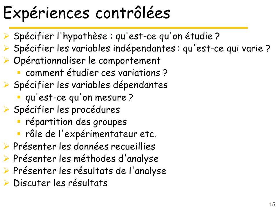 15 Expériences contrôlées Spécifier l'hypothèse : qu'est-ce qu'on étudie ? Spécifier les variables indépendantes : qu'est-ce qui varie ? Opérationnali