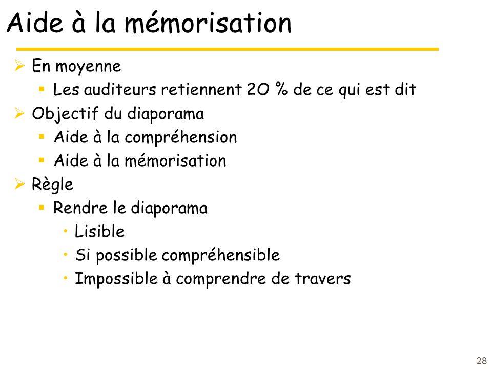 28 Aide à la mémorisation En moyenne Les auditeurs retiennent 2O % de ce qui est dit Objectif du diaporama Aide à la compréhension Aide à la mémorisat