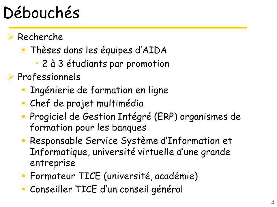 Débouchés Recherche Thèses dans les équipes dAIDA 2 à 3 étudiants par promotion Professionnels Ingénierie de formation en ligne Chef de projet multimé