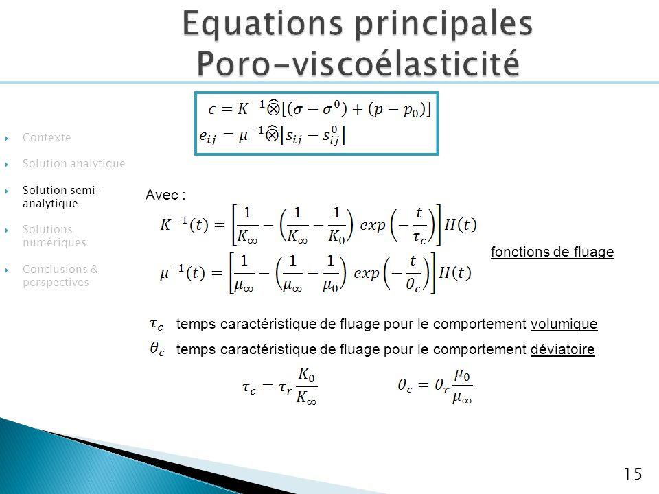 15 Avec : fonctions de fluage temps caractéristique de fluage pour le comportement volumique temps caractéristique de fluage pour le comportement dévi