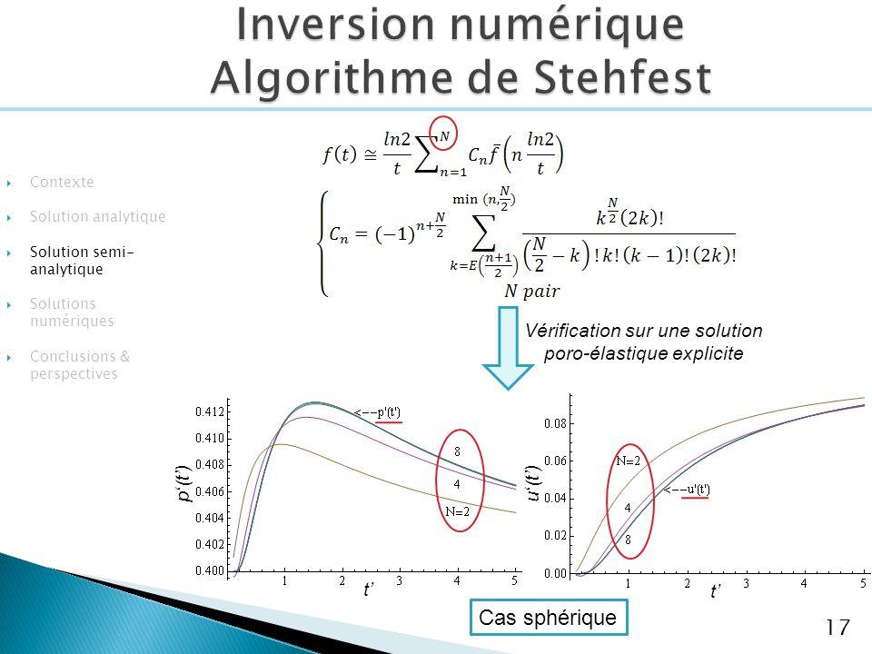 17 t t p(t)u(t) Cas sphérique Contexte Solution analytique Solution semi- analytique Solutions numériques Conclusions & perspectives Vérification sur