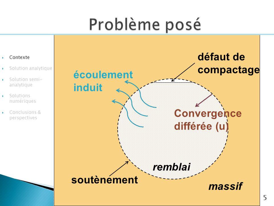 5 Contexte Solution analytique Solution semi- analytique Solutions numériques Conclusions & perspectives écoulement induit défaut de compactage Convergence différée (u) remblai massif soutènement