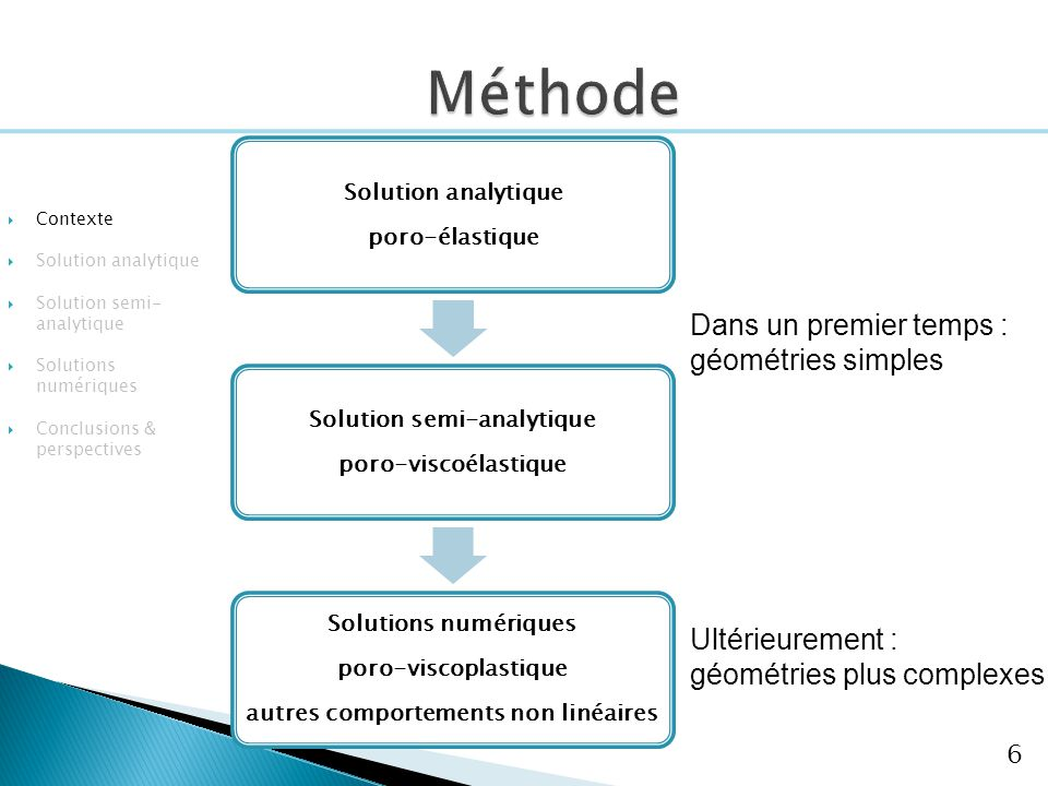6 Solution analytique poro-élastique Solution semi-analytique poro-viscoélastique Solutions numériques poro-viscoplastique autres comportements non li