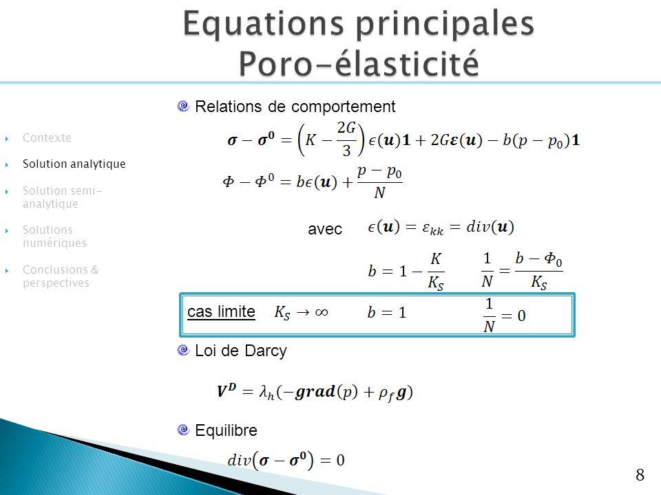 Relations de comportement Loi de Darcy Equilibre 8 avec cas limite Contexte Solution analytique Solution semi- analytique Solutions numériques Conclus